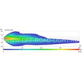 Модуль LTR D90, Ближний свет, Галоген (FF DE, H1) 24V, фото , изображение 3