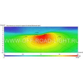Модуль LTR D90, Ближний свет, Галоген (FF DE, H1) 24V, фото , изображение 4