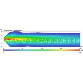 Модуль LTR D90, Дальний свет (FF, H1) 12V, фото , изображение 2