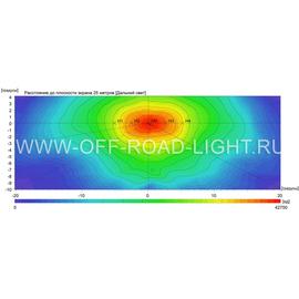 Модуль LTR D90, Дальний свет (FF, H1) 12V, фото , изображение 3