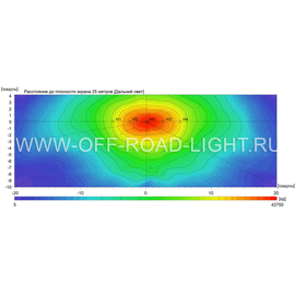 Модуль LTR D90, Дальний свет с г/о (FF, T4W ,H1) 24V, фото , изображение 3