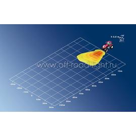Double Beam FF Intensive Close Range, Н3x2, Grommet, фото , изображение 2