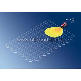 Ultra Beam оптический элемент для Close Range (D1S), фото , изображение 2