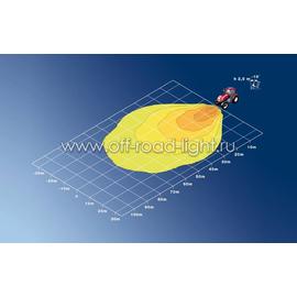 Ultra Beam FF Xenon 3, Close Range, навес, Grommet, фото , изображение 2