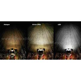 Power Beam 1000 (6 LED) 12V-24V, фото , изображение 4