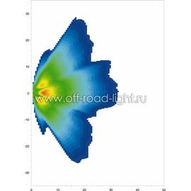 DynaView® Evo2, Левый оптический элемент (FF, H7), фото , изображение 2