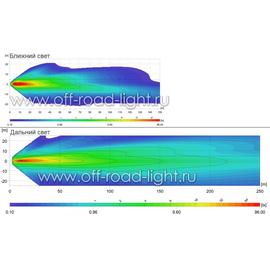 Встраиваемая фара Hella 144,5мм, галоген (Н4, T4W), фото , изображение 2
