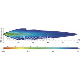 Luminator Chromium Дальний свет Ref.37,5 (H1,W5W), фото , изображение 2
