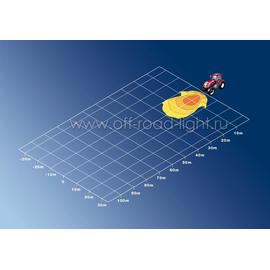 Module 70 FF Close Range, навесная (FF, H3), фото , изображение 2