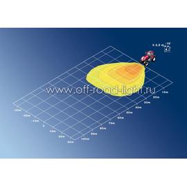 Double Beam FF Close Range, навес, Н3x2, Grommet, фото , изображение 2