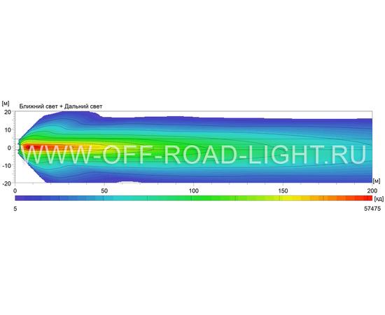 Модуль LTR D90, Дальний свет с г/о (FF, T4W ,H1) 24V фото-3