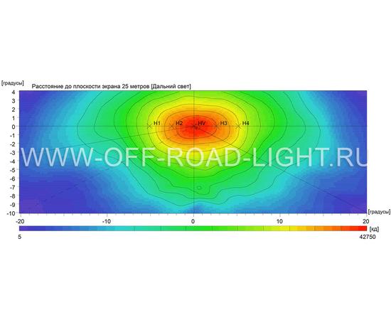 Модуль LTR D90, Дальний свет с г/о (FF, T4W ,H1) 24V фото-4