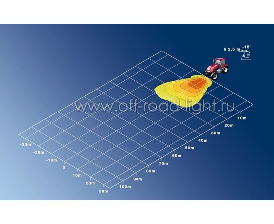 Double Beam FF Intensive Close Range, Н3x2, Grommet фото-2