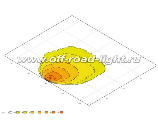Flat Beam 1000 45° 11W фото-10