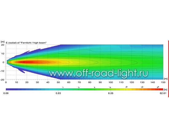 Модуль D 60мм Дальний свет (FF-DE, HB3, W3W) фото-2